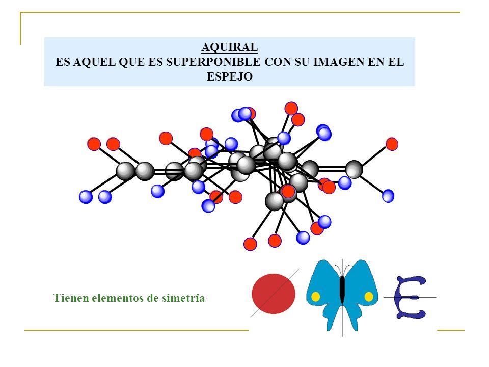 AQUIRAL ES AQUEL QUE ES SUPERPONIBLE CON SU IMAGEN EN EL ESPEJO Tienen elementos de simetría
