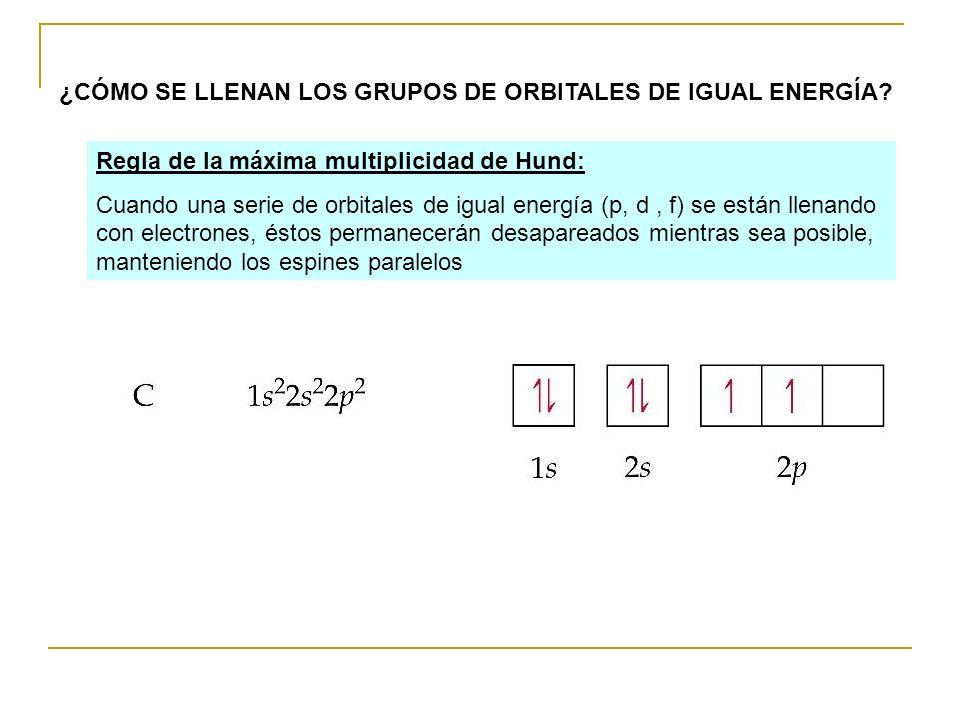 ¿CÓMO SE LLENAN LOS GRUPOS DE ORBITALES DE IGUAL ENERGÍA? Regla de la máxima multiplicidad de Hund: Cuando una serie de orbitales de igual energía (p,