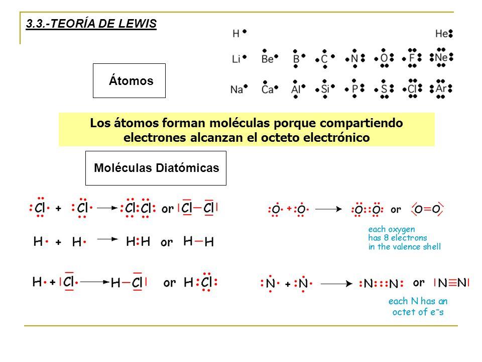 3.3.-TEORÍA DE LEWIS Átomos Moléculas Diatómicas Los átomos forman moléculas porque compartiendo electrones alcanzan el octeto electrónico