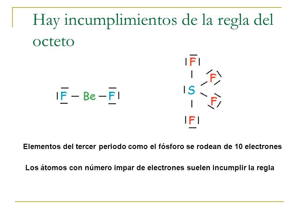 Hay incumplimientos de la regla del octeto Elementos del tercer periodo como el fósforo se rodean de 10 electrones Los átomos con número impar de elec
