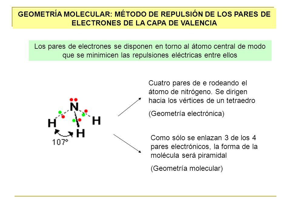 GEOMETRÍA MOLECULAR: MÉTODO DE REPULSIÓN DE LOS PARES DE ELECTRONES DE LA CAPA DE VALENCIA Los pares de electrones se disponen en torno al átomo centr