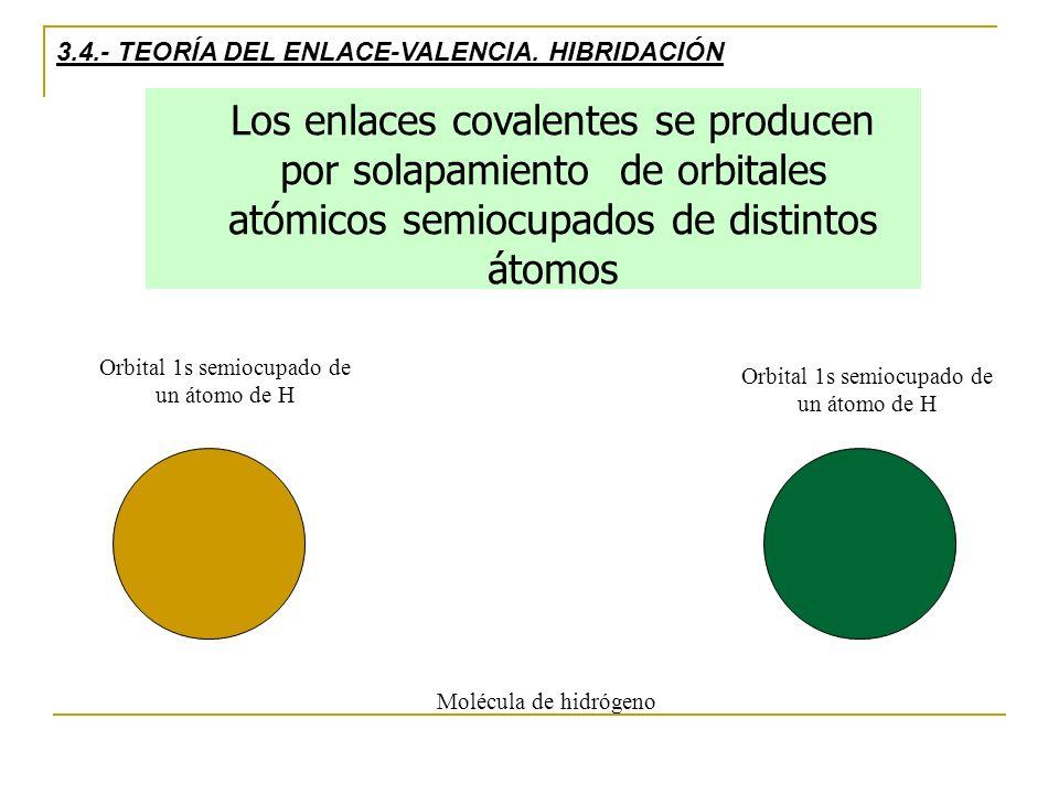 3.4.- TEORÍA DEL ENLACE-VALENCIA. HIBRIDACIÓN Los enlaces covalentes se producen por solapamiento de orbitales atómicos semiocupados de distintos átom