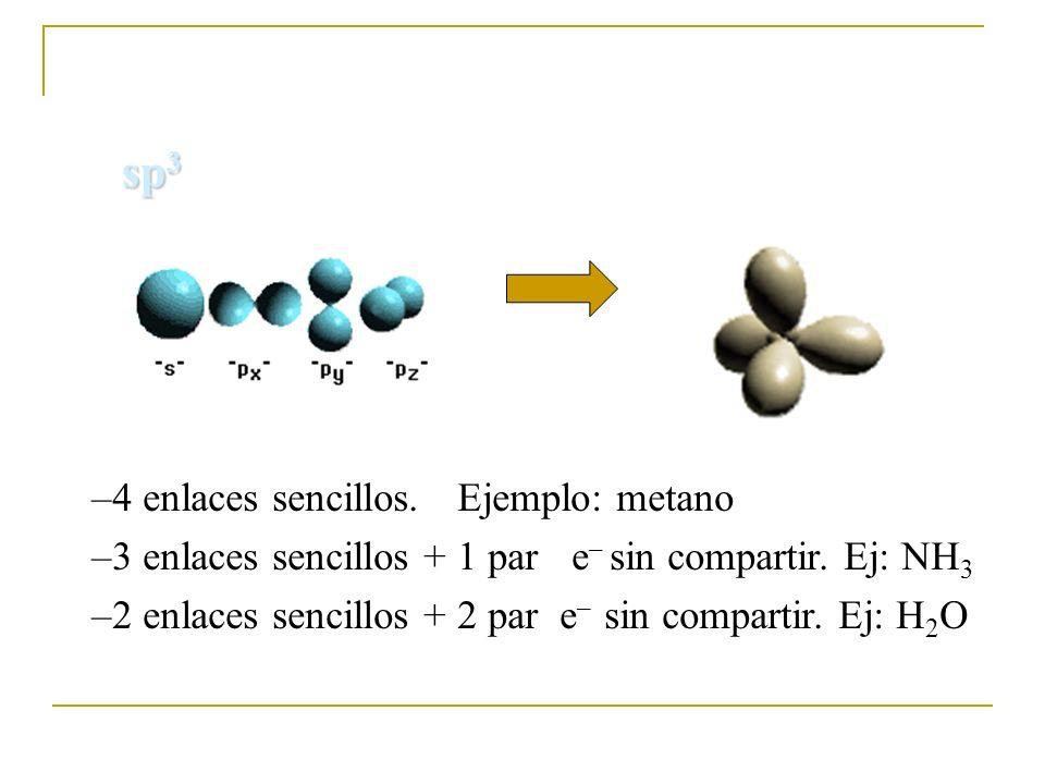 sp 3 –4 enlaces sencillos. Ejemplo: metano –3 enlaces sencillos + 1 par e – sin compartir. Ej: NH 3 –2 enlaces sencillos + 2 par e – sin compartir. Ej
