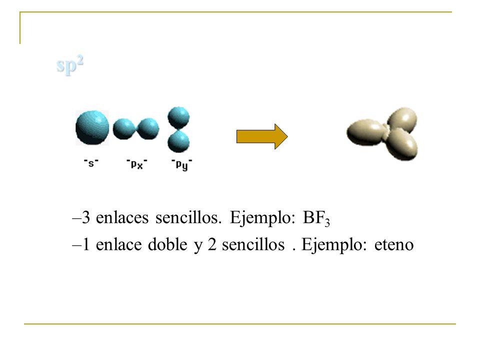 sp 2 –3 enlaces sencillos. Ejemplo: BF 3 –1 enlace doble y 2 sencillos. Ejemplo: eteno