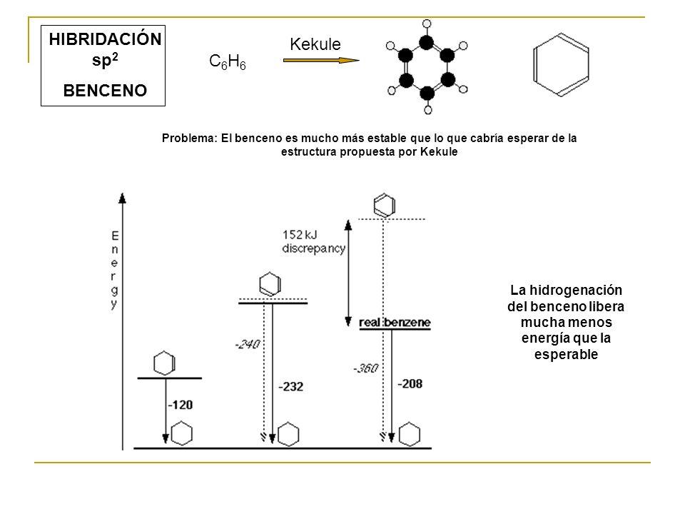 HIBRIDACIÓN sp 2 BENCENO C6H6C6H6 Kekule Problema: El benceno es mucho más estable que lo que cabría esperar de la estructura propuesta por Kekule La