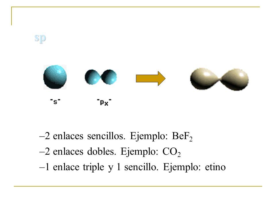 sp –2 enlaces sencillos. Ejemplo: BeF 2 –2 enlaces dobles. Ejemplo: CO 2 –1 enlace triple y 1 sencillo. Ejemplo: etino