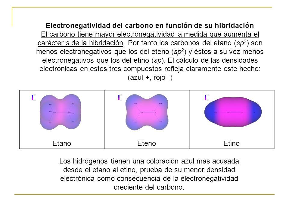 Electronegatividad del carbono en función de su hibridación El carbono tiene mayor electronegatividad a medida que aumenta el carácter s de la hibrida