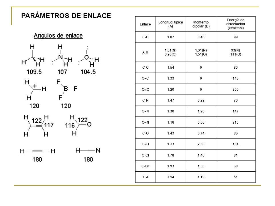 PARÁMETROS DE ENLACE Enlace Longitud típica (A) Momento dipolar (D) Energía de disociación (kcal/mol) C-H1.070.4099 X-H 1.01(N) 0.96(O) 1.31(N) 1.51(O