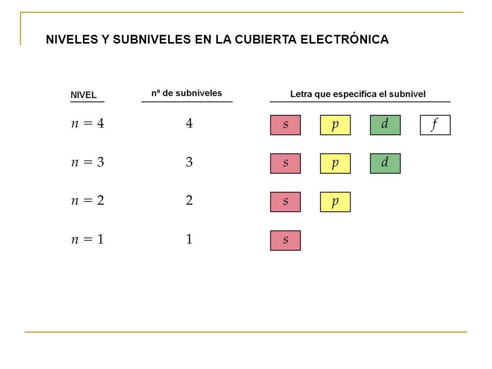 La intensidad de las fuerzas intermoleculares (F.