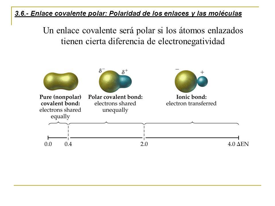 Un enlace covalente será polar si los átomos enlazados tienen cierta diferencia de electronegatividad 3.6.- Enlace covalente polar: Polaridad de los e
