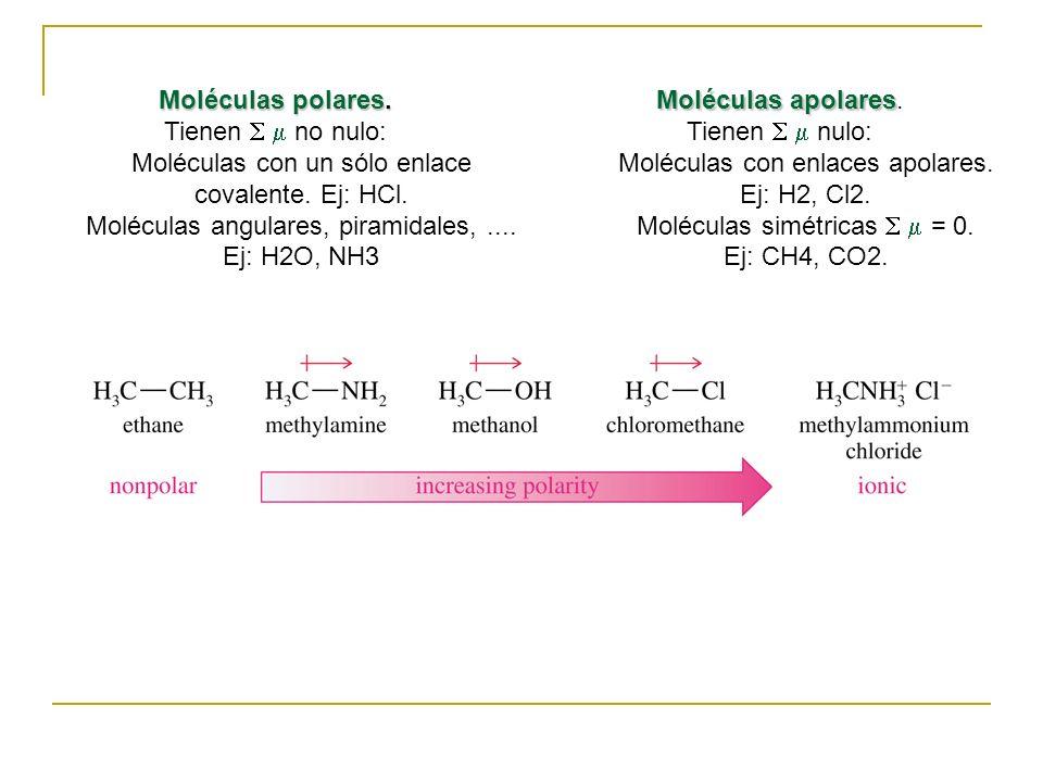 Moléculas polares. Tienen no nulo: Moléculas con un sólo enlace covalente. Ej: HCl. Moléculas angulares, piramidales,.... Ej: H2O, NH3 Moléculas apola