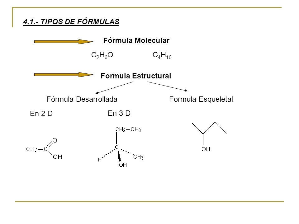 4.1.- TIPOS DE FÓRMULAS Fórmula Molecular C2H6OC2H6O C 4 H 10 Formula Estructural Fórmula Desarrollada Formula Esqueletal En 2 D En 3 D