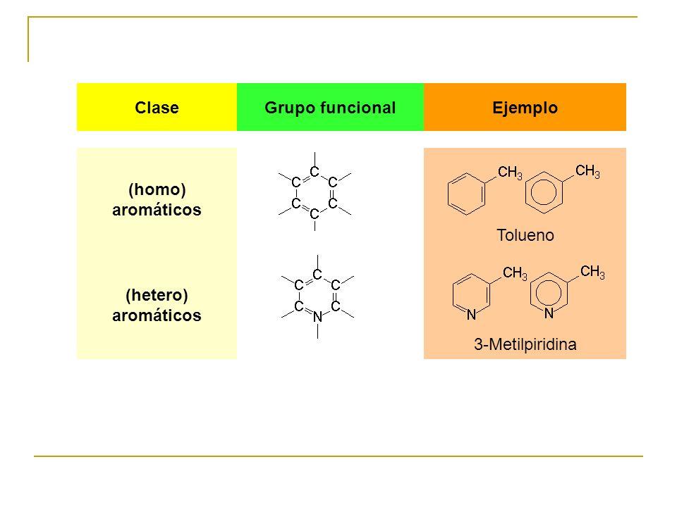 (homo) aromáticos Tolueno (hetero) aromáticos 3-Metilpiridina ClaseGrupo funcionalEjemplo