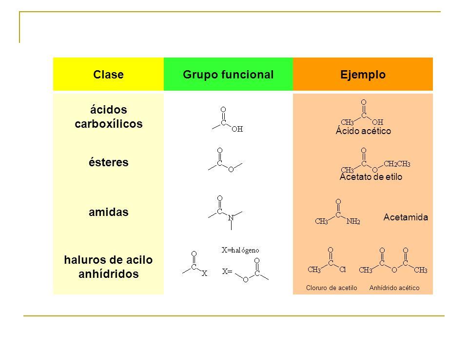 ClaseGrupo funcionalEjemplo ácidos carboxílicos Ácido acético ésteres Acetato de etilo amidas Acetamida haluros de acilo anhídridos Cloruro de acetilo