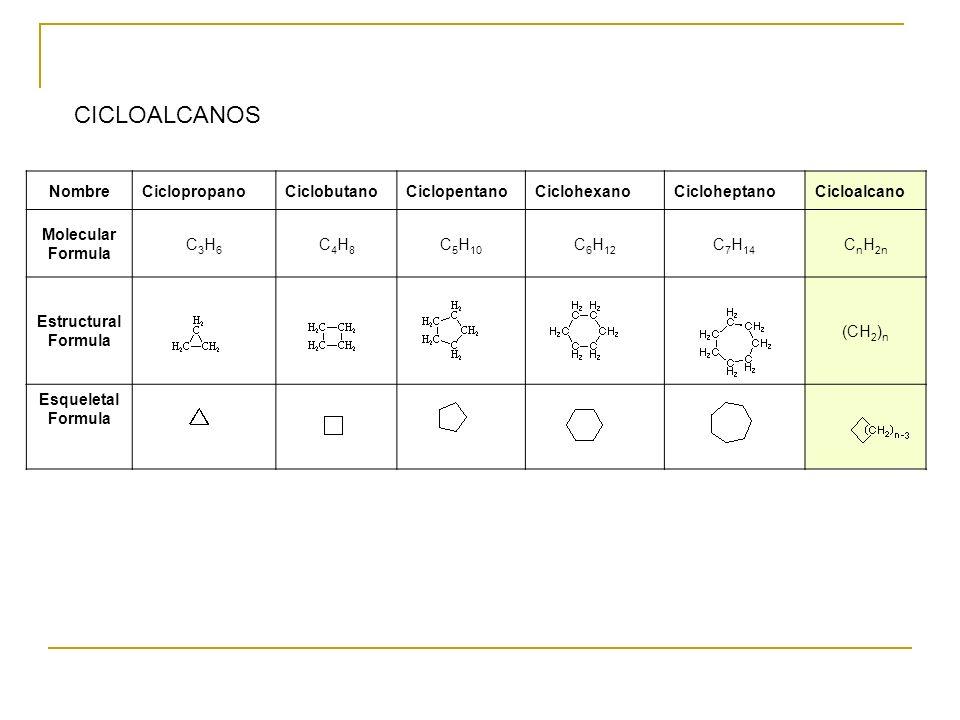 NombreCiclopropanoCiclobutanoCiclopentanoCiclohexanoCicloheptanoCicloalcano Molecular Formula C3H6C3H6 C4H8C4H8 C 5 H 10 C 6 H 12 C 7 H 14 C n H 2n Es