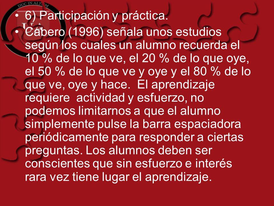 6) Participación y práctica.