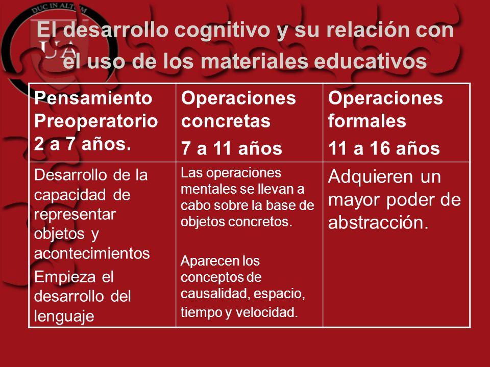 El desarrollo cognitivo y su relación con el uso de los materiales educativos Pensamiento Preoperatorio 2 a 7 años. Operaciones concretas 7 a 11 años