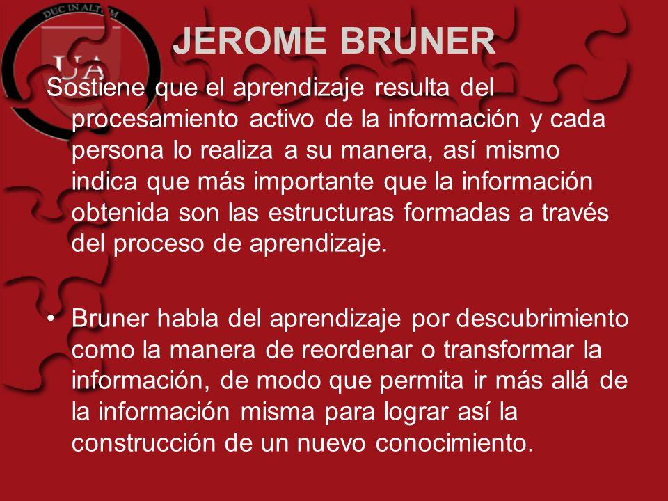 JEROME BRUNER Sostiene que el aprendizaje resulta del procesamiento activo de la información y cada persona lo realiza a su manera, así mismo indica q