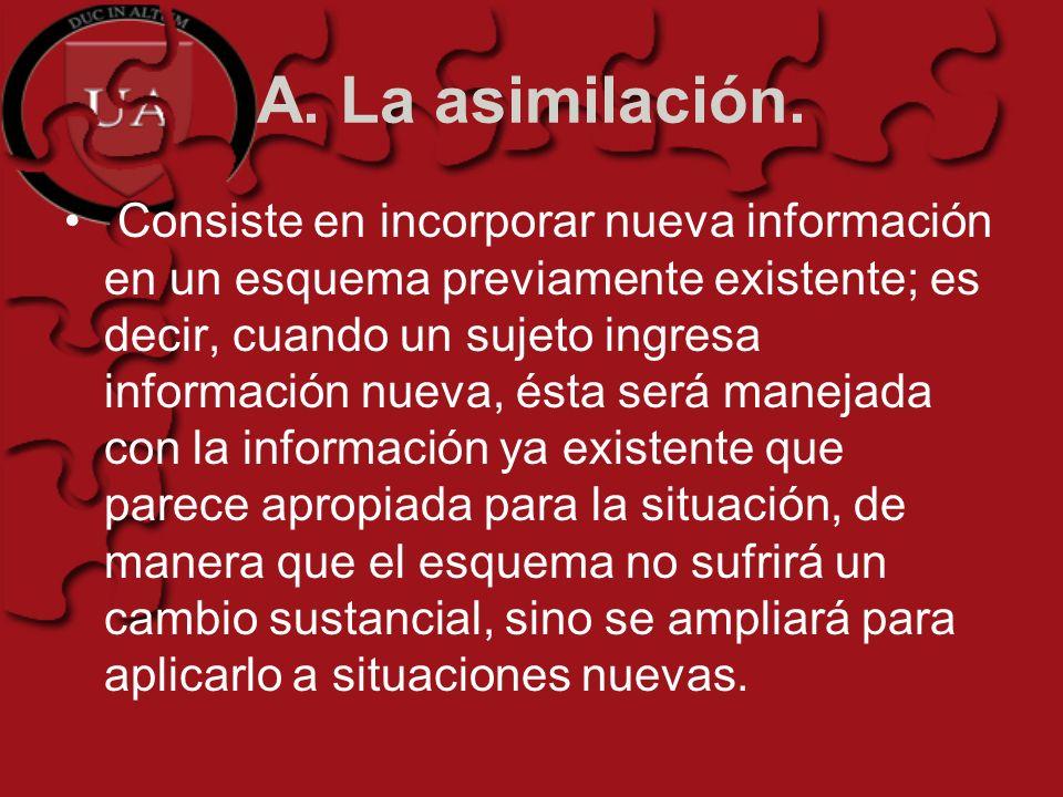 A. La asimilación. Consiste en incorporar nueva información en un esquema previamente existente; es decir, cuando un sujeto ingresa información nueva,