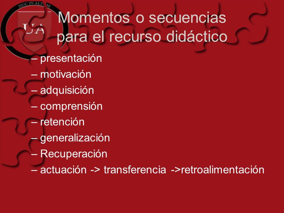 Momentos o secuencias para el recurso didáctico –presentación –motivación –adquisición –comprensión –retención –generalización –Recuperación –actuació