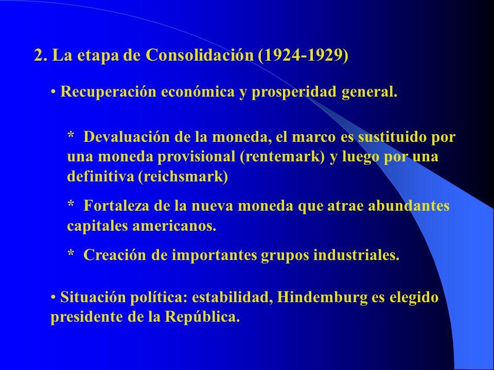2. La etapa de Consolidación (1924-1929) Recuperación económica y prosperidad general. * Devaluación de la moneda, el marco es sustituido por una mone