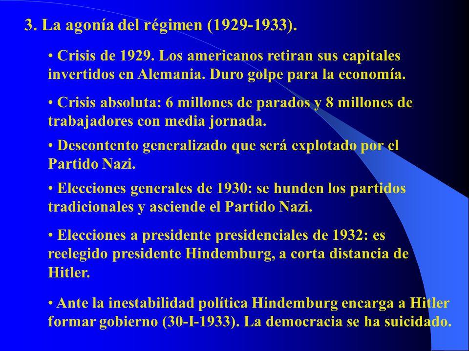 3. La agonía del régimen (1929-1933). Crisis de 1929. Los americanos retiran sus capitales invertidos en Alemania. Duro golpe para la economía. Crisis