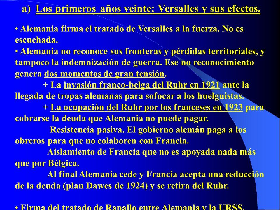 a)Los primeros años veinte: Versalles y sus efectos. Alemania firma el tratado de Versalles a la fuerza. No es escuchada. Alemania no reconoce sus fro