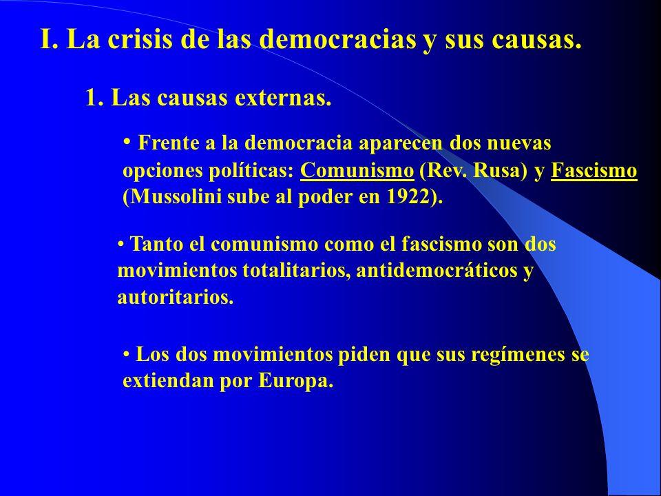 I. La crisis de las democracias y sus causas. 1. Las causas externas. Frente a la democracia aparecen dos nuevas opciones políticas: Comunismo (Rev. R