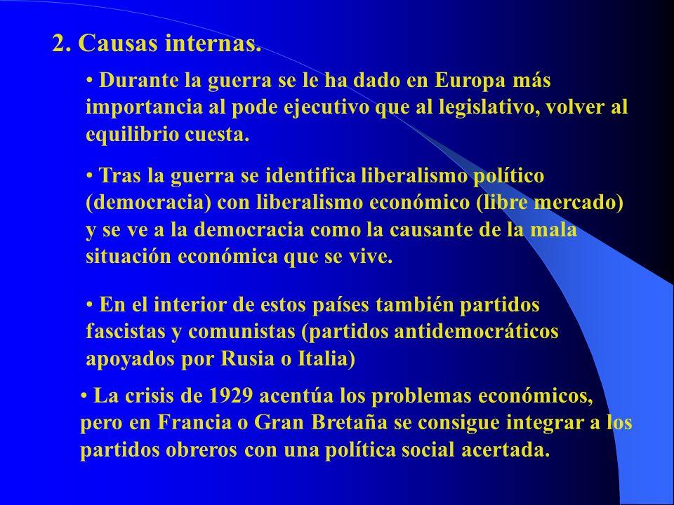 b) El ascenso del Partido Demócrata tras la crisis de 1929.