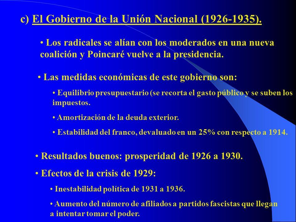 c) El Gobierno de la Unión Nacional (1926-1935). Los radicales se alían con los moderados en una nueva coalición y Poincaré vuelve a la presidencia. L