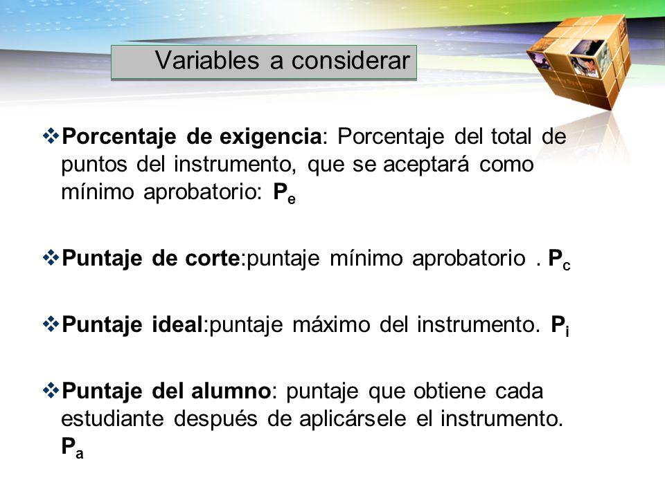 Variables a considerar Porcentaje de exigencia: Porcentaje del total de puntos del instrumento, que se aceptará como mínimo aprobatorio: P e Puntaje d