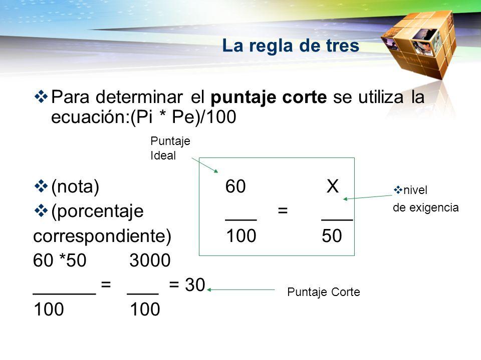 La regla de tres Para determinar el puntaje corte se utiliza la ecuación:(Pi * Pe)/100 (nota) 60 X (porcentaje ___ =___ correspondiente)10050 60 *50 3