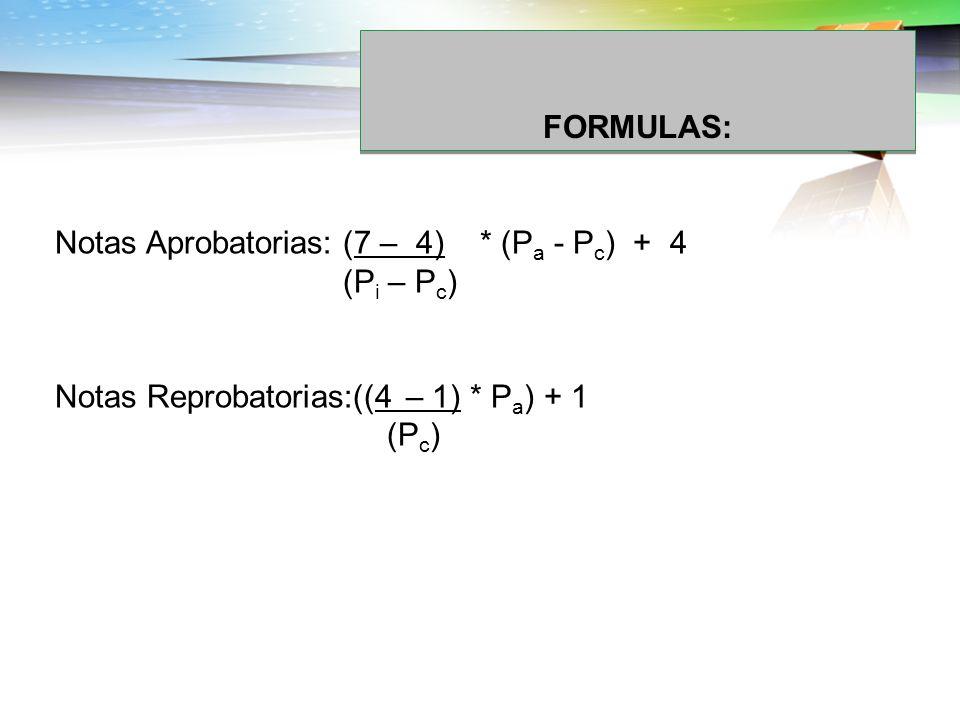 FORMULAS: Notas Aprobatorias:(7 – 4) * (P a - P c ) + 4 (P i – P c ) Notas Reprobatorias:((4 – 1) * P a ) + 1 (P c )