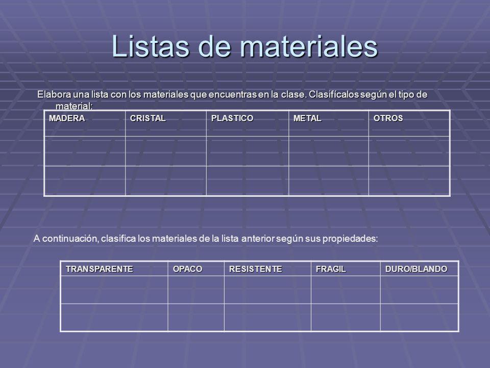 Listas de materiales Elabora una lista con los materiales que encuentras en la clase. Clasifícalos según el tipo de material: MADERACRISTALPLASTICOMET
