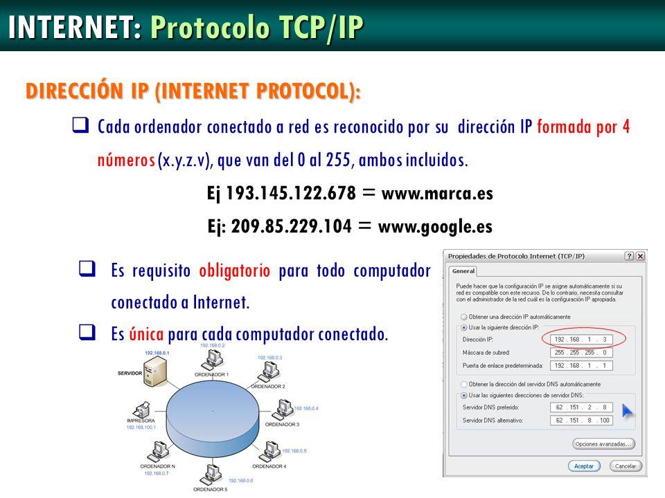 DIRECCIÓN IP (INTERNET PROTOCOL): Cada ordenador conectado a red es reconocido por su dirección IP formada por 4 números (x.y.z.v), que van del 0 al 2