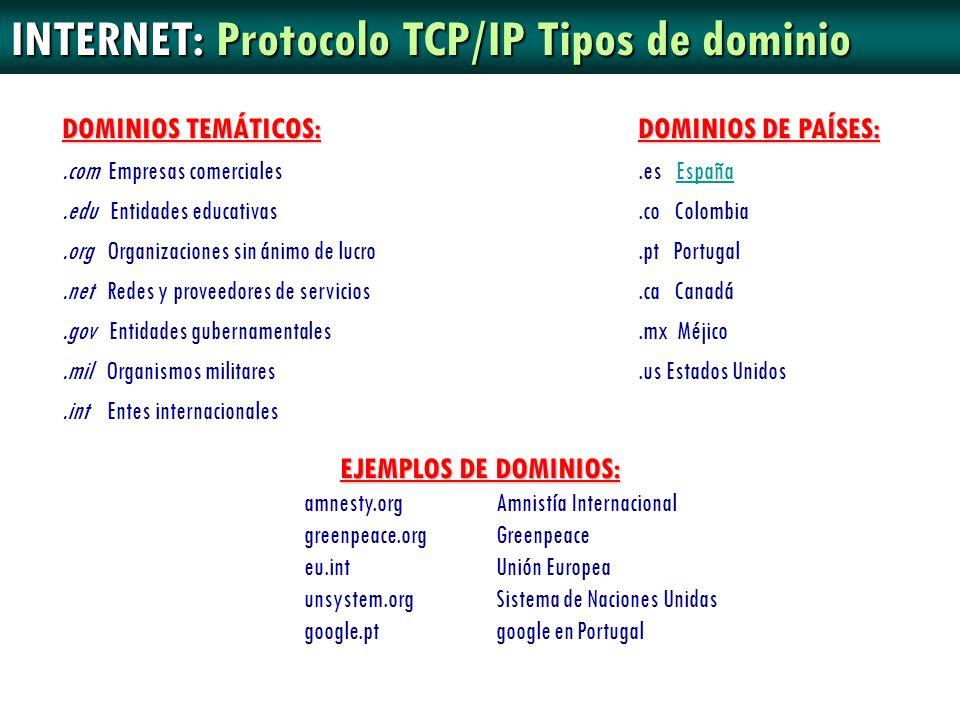 DOMINIOS TEMÁTICOS:DOMINIOS DE PAÍSES:.com Empresas comerciales.es EspañaEspaña.edu Entidades educativas.co Colombia.org Organizaciones sin ánimo de l