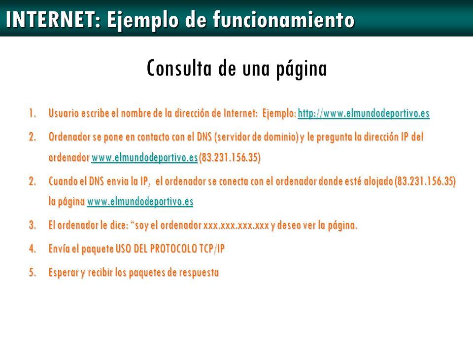 Consulta de una página 1.Usuario escribe el nombre de la dirección de Internet: Ejemplo: http://www.elmundodeportivo.es http://www.elmundodeportivo.es