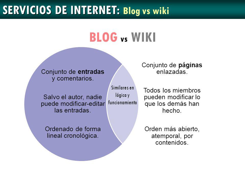 BLOG vs WIKI Conjunto de entradas y comentarios. Salvo el autor, nadie puede modificar-editar las entradas. Ordenado de forma lineal cronológica. Conj