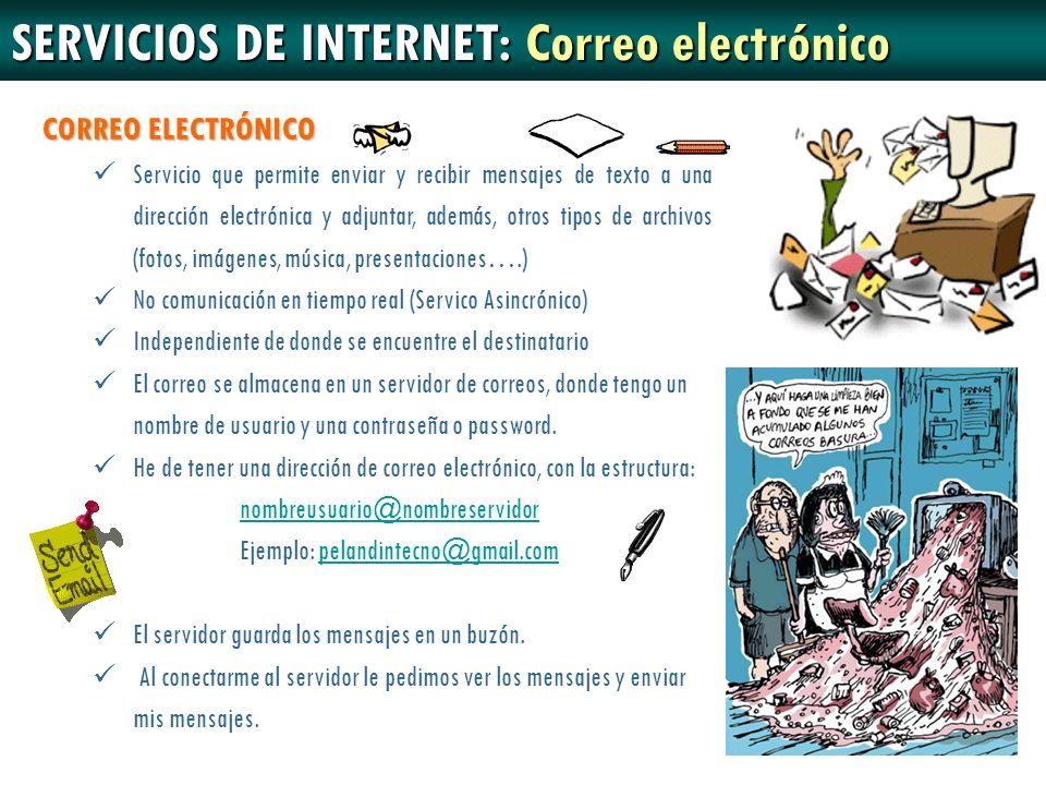 SERVICIOS DE INTERNET: Correo electrónico CORREO ELECTRÓNICO Servicio que permite enviar y recibir mensajes de texto a una dirección electrónica y adj