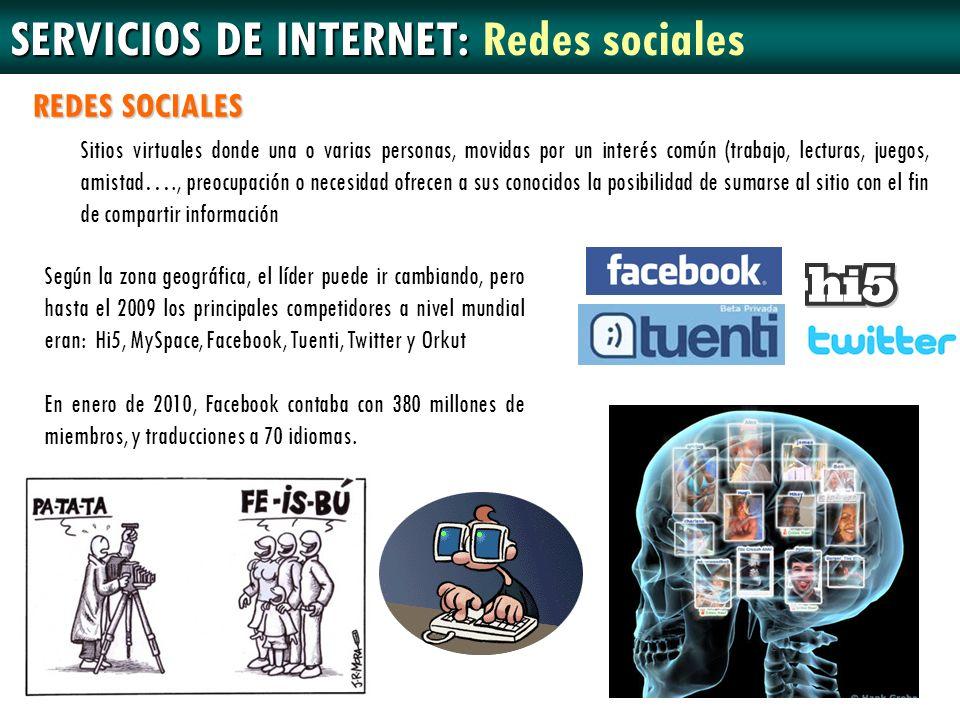 SERVICIOS DE INTERNET: SERVICIOS DE INTERNET: Redes sociales REDES SOCIALES Sitios virtuales donde una o varias personas, movidas por un interés común