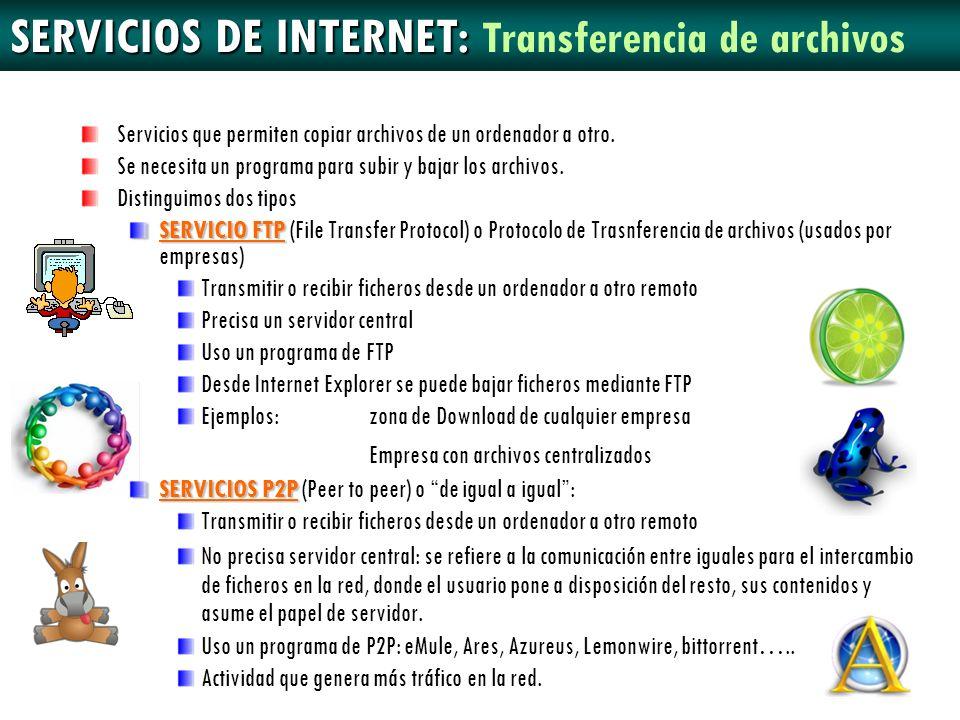 SERVICIOS DE INTERNET: SERVICIOS DE INTERNET: Transferencia de archivos Servicios que permiten copiar archivos de un ordenador a otro. Se necesita un