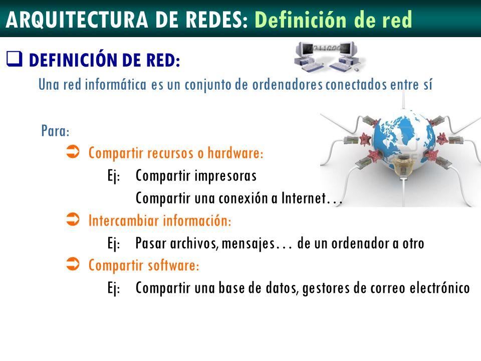 D EFINICIÓN DE RED: Una red informática es un conjunto de ordenadores conectados entre sí ARQUITECTURA DE REDES: Definición de red Para: C ompartir re