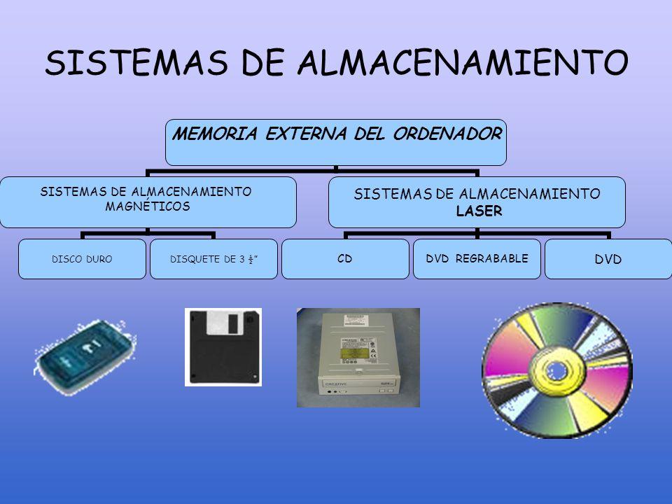 Memorias Flash Las memorias flash son de carácter no volátil, esto es, la información que almacena no se pierde en cuanto se desconecta de la corriente, la información se almacena mediante tecnología eléctrica.
