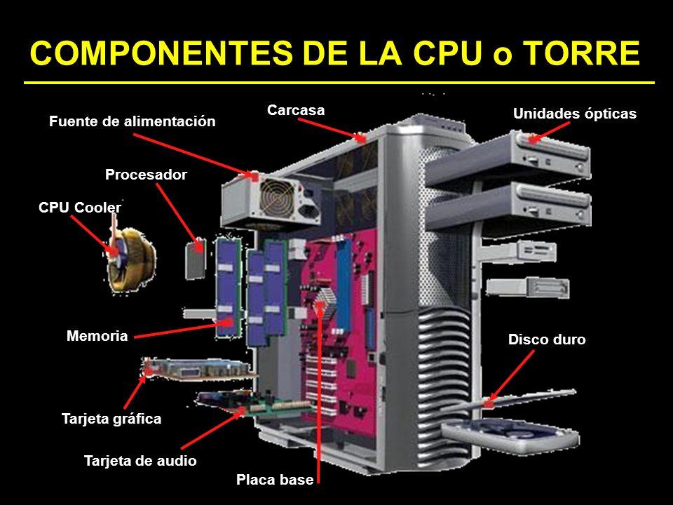 COMPONENTES DE LA CPU o TORRE Fuente de alimentación Placa base Carcasa Unidades ópticas Disco duro Tarjeta gráfica Tarjeta de audio Procesador CPU Co