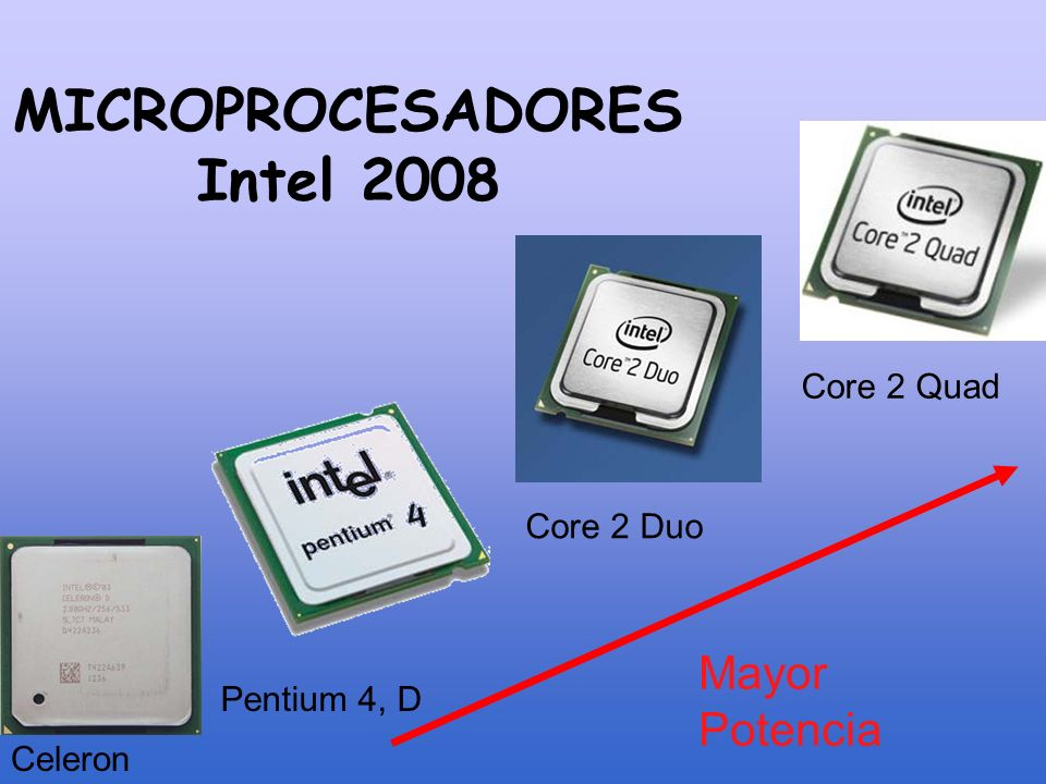 MICROPROCESADORES Intel 2008 Celeron Pentium 4, D Core 2 Duo Core 2 Quad Mayor Potencia