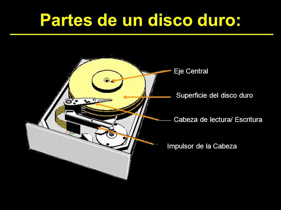 Partes de un disco duro: Eje Central Superficie del disco duro Cabeza de lectura/ Escritura Impulsor de la Cabeza