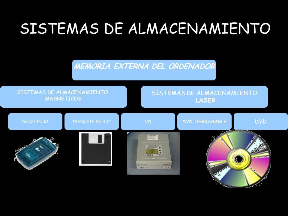 MEMORIA EXTERNA DEL ORDENADOR SISTEMAS DE ALMACENAMIENTO MAGNÉTICOS DISCO DURODISQUETE DE 3 ½ SISTEMAS DE ALMACENAMIENTO LASER CDDVD REGRABABLEDVD SIS