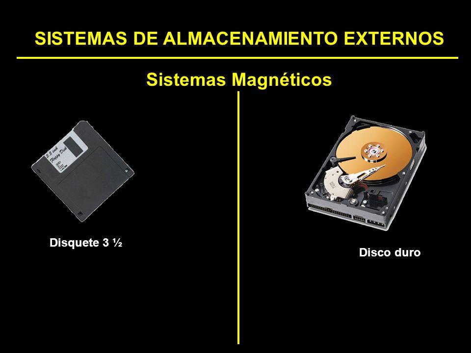 SISTEMAS DE ALMACENAMIENTO EXTERNOS Disquete 3 ½ Sistemas Magnéticos Disco duro