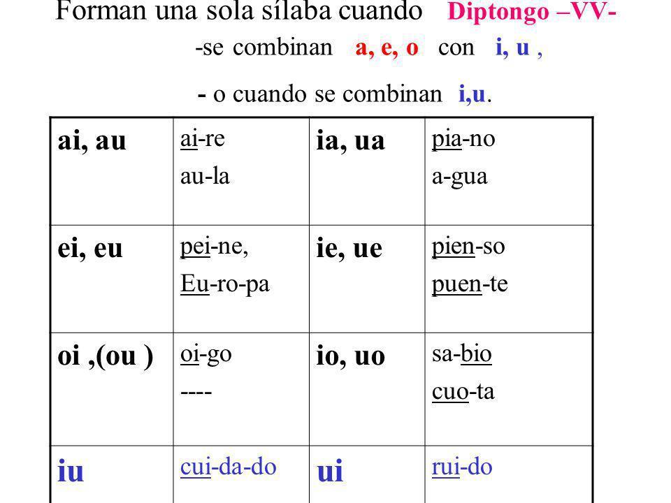 Forman una sola sílaba cuando Diptongo –VV- -se combinan a, e, o con i, u, - o cuando se combinan i,u.