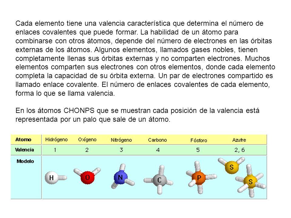 Cada elemento tiene una valencia característica que determina el número de enlaces covalentes que puede formar. La habilidad de un átomo para combinar
